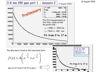 Inserire curva di attenuation length normale