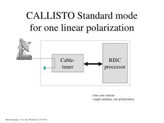 CALLISTO Standard mode for one linear polarization