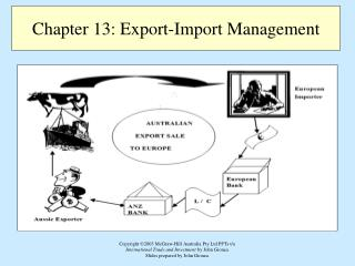 Chapter 13: Export-Import Management