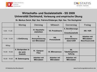 Wirtschafts- und Sozialstatistik - SS 2009 Universität Dortmund,  Vorlesung und empirische Übung