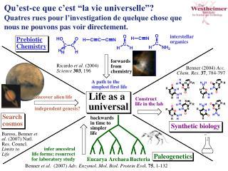 """Qu'est-ce que c'est """"la vie universelle""""?"""