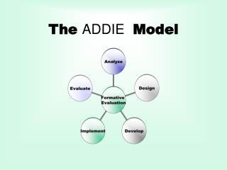 The  ADDIE   Model