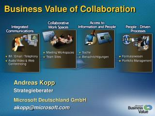 Business Value of Collaboration