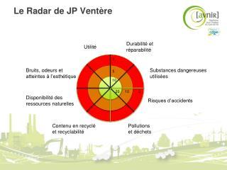 Le Radar de JP Ventère