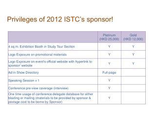 Privileges of 2012 ISTC�s sponsor!