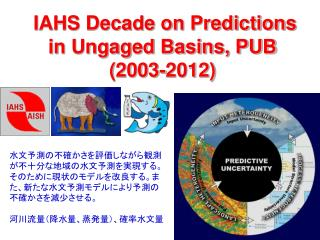 IAHS Decade on Predictions in Ungaged Basins, PUB (2003-2012)