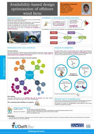 Availability-based design optimization of offshore wind farm
