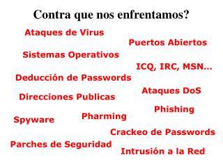 Ataques de Virus