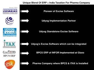 Unique Blend Of ERP + India Taxation For Pharma Company