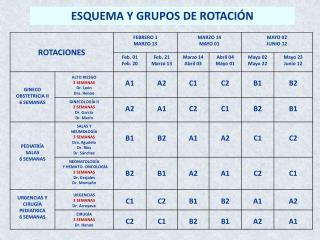 ESQUEMA Y GRUPOS DE ROTACI�N