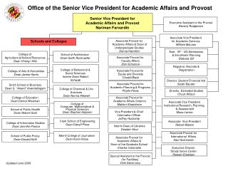 Office of the Senior Vice President for Academic Affairs and Provost