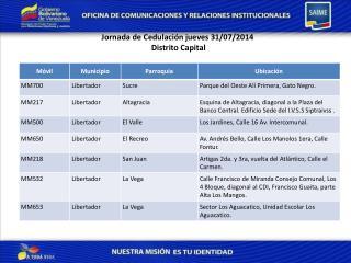 Jornada de  Cedulación  jueves 31/07/2014 Distrito Capital