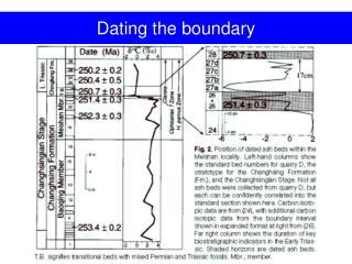 Dating the boundary
