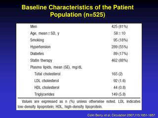 Baseline Characteristics of the Patient  Population (n=525)