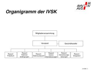 Organigramm der IVSK