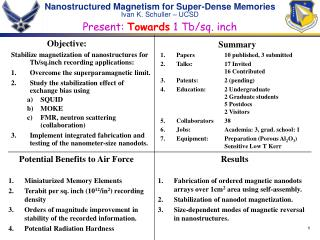 Objective:   Stabilize magnetization of nanostructures for Tb/sqch recording applications:
