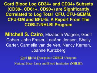 Cord Blood Log CD34 and CD34 Subsets CD38-, CD61, CD90 are Significantly  Correlated to Log Total  CFU, CFU-GEMM, CFU-GM