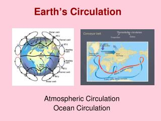 Earth's Circulation