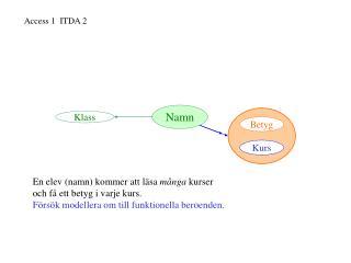 Access 1  ITDA 2