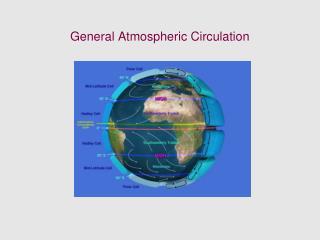 General Atmospheric Circulation