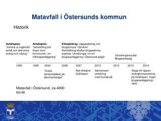 Matavfall i Östersunds kommun
