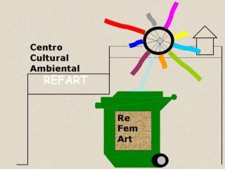 RE CICLAR RE VOLUCIONAR RE HACER F EM (BASURA) F EM (HACER) ART  (ARTE) REFART