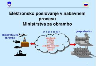 Elektronsko poslovanje v nabavnem procesu  Ministrstva za obrambo