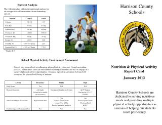 Nutrition & Physical Activity Report Card January 2013