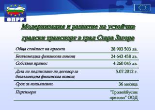 Модернизация и развитие на устойчив градски транспорт в град Стара Загора
