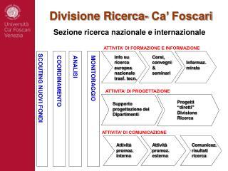 Divisione Ricerca- Ca' Foscari