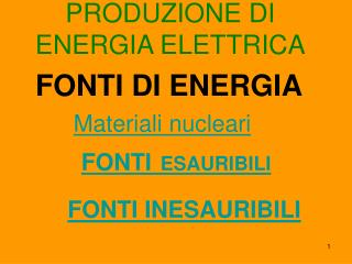 PRODUZIONE DI ENERGIA ELETTRICA