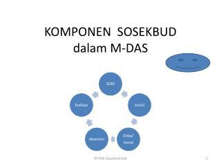 KOMPONEN  SOSEKBUD dalam  M-DAS