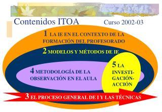 Contenidos ITOA            Curso 2002-03