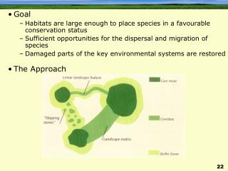 Goal Habitats are large enough to place species in a favourable conservation status