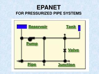 EPANET FOR PRESSURIZED PIPE SYSTEMS