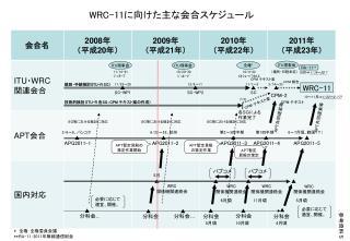 WRC-11 に向けた主な会合スケジュール