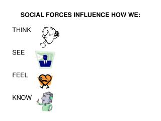 SOCIAL FORCES INFLUENCE HOW WE:  THINK   SEE   FEEL    KNOW
