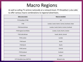 Macro Regions