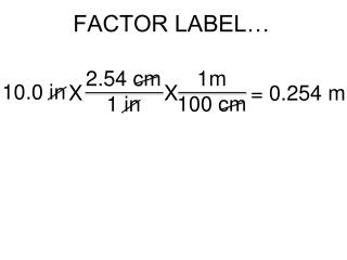 FACTOR LABEL…