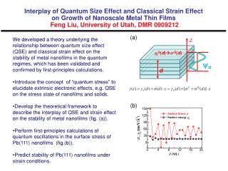 We developed a theory underlying the relationship between quantum size effect