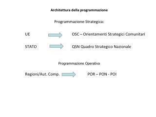 Architettura della programmazione Programmazione Strategica: