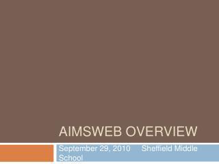 Aimsweb Overview