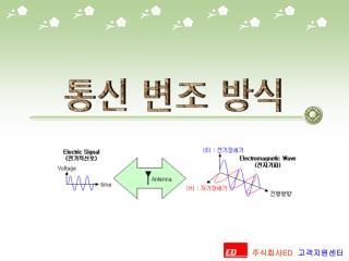 통신 변조 방식