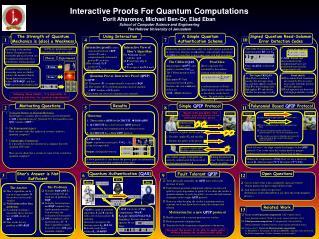 Interactive Proofs For Quantum Computations Dorit Aharonov, Michael Ben-Or, Elad Eban