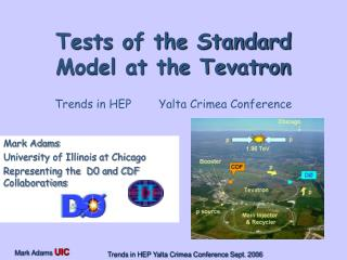 Tests of the Standard Model at the Tevatron