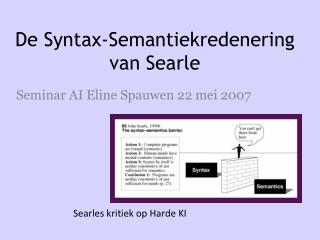 De Syntax-Semantiekredenering van Searle