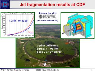 Jet fragmentation results at CDF