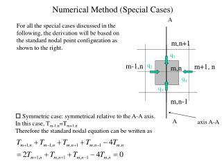 Numerical Method (Special Cases)