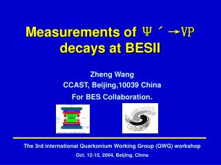 Measurements  of  Ψˊ→ VP decays at BESII