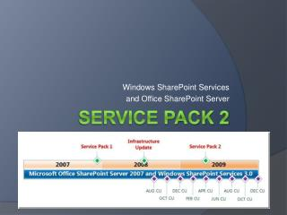 Service Pack 2